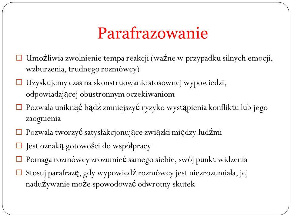 Parafrazowanie Umożliwia zwolnienie tempa reakcji (ważne w przypadku silnych emocji, wzburzenia, trudnego rozmówcy)