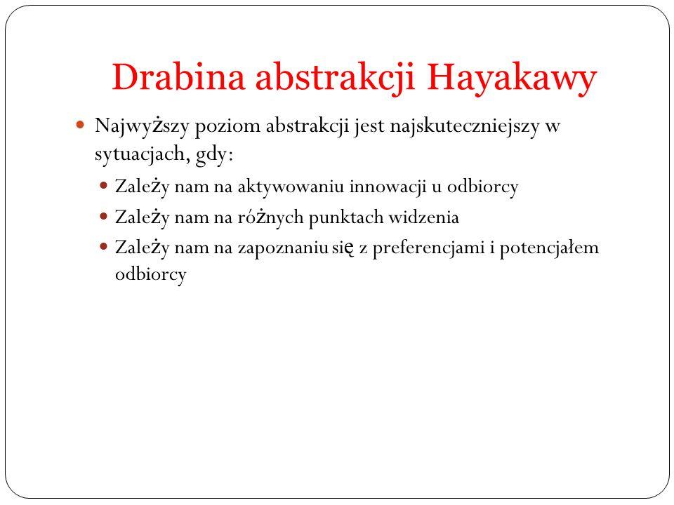 Drabina abstrakcji Hayakawy