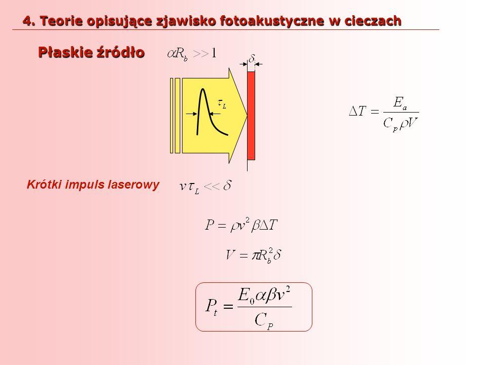 Płaskie źródło 4. Teorie opisujące zjawisko fotoakustyczne w cieczach