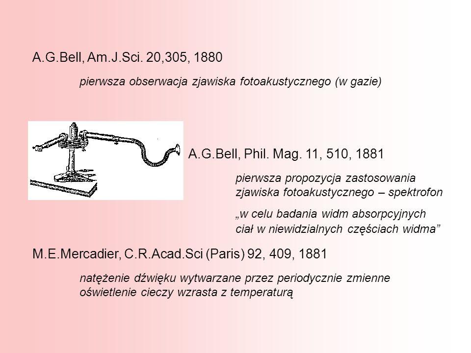 pierwsza obserwacja zjawiska fotoakustycznego (w gazie)