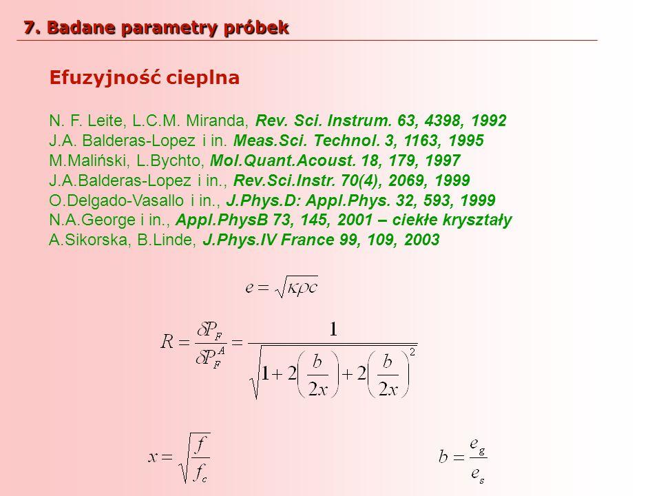 Efuzyjność cieplna 7. Badane parametry próbek