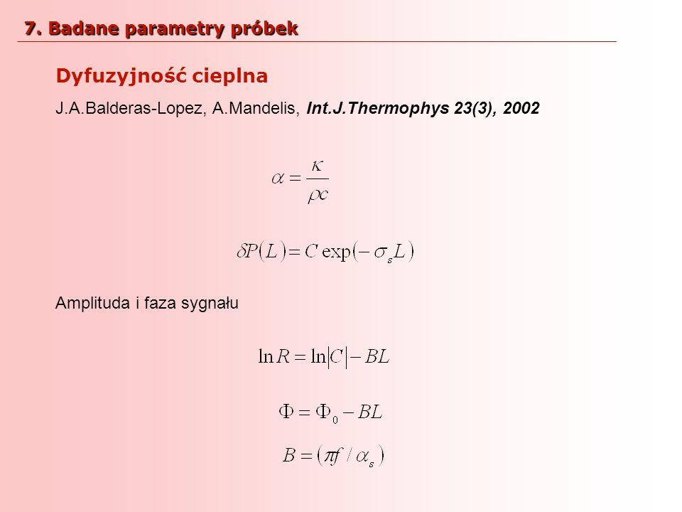 Dyfuzyjność cieplna 7. Badane parametry próbek