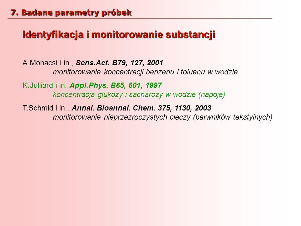 Identyfikacja i monitorowanie substancji