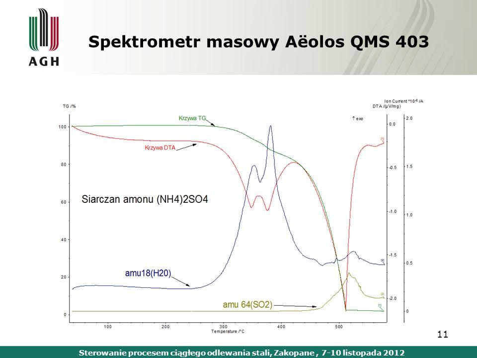 Spektrometr masowy Aёolos QMS 403