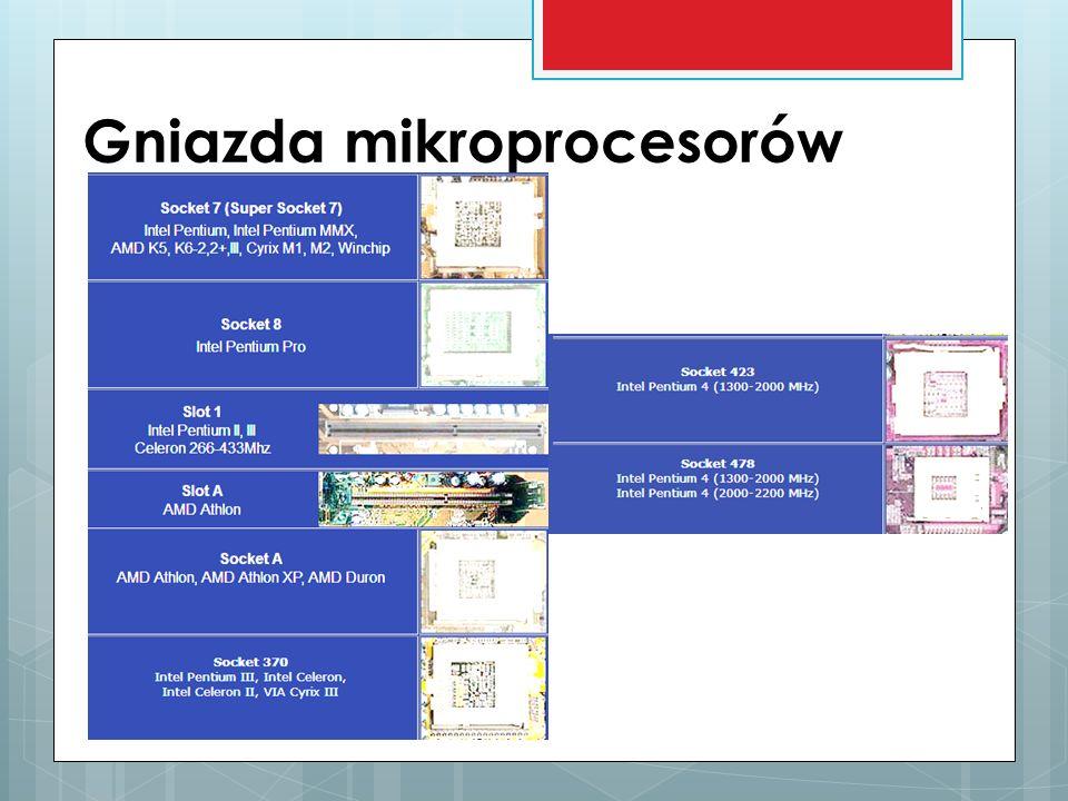 Gniazda mikroprocesorów