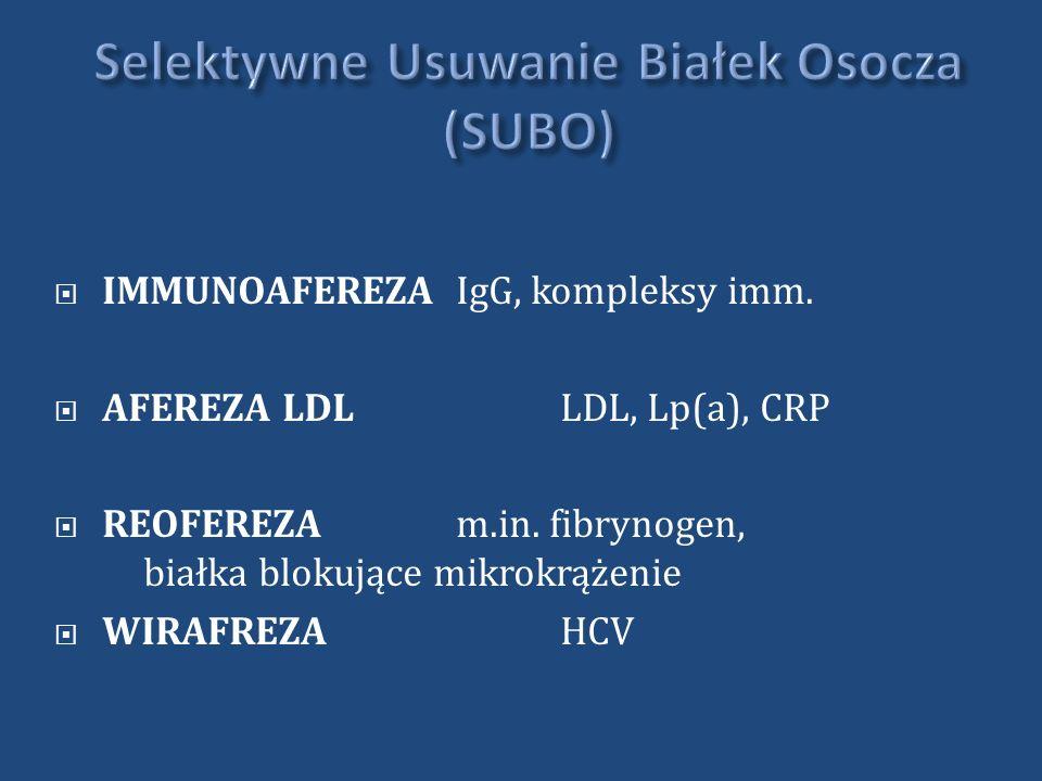 Selektywne Usuwanie Białek Osocza (SUBO)