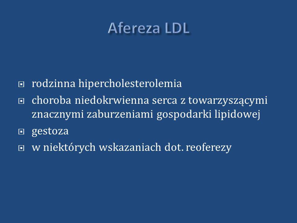 Afereza LDL rodzinna hipercholesterolemia