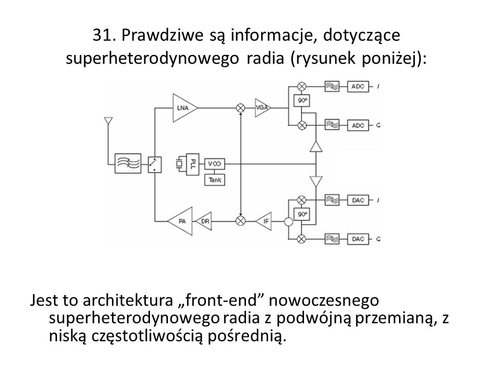 31. Prawdziwe są informacje, dotyczące superheterodynowego radia (rysunek poniżej):