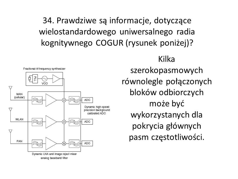 34. Prawdziwe są informacje, dotyczące wielostandardowego uniwersalnego radia kognitywnego COGUR (rysunek poniżej)
