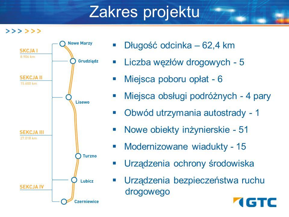 Zakres projektu Długość odcinka – 62,4 km Liczba węzłów drogowych - 5