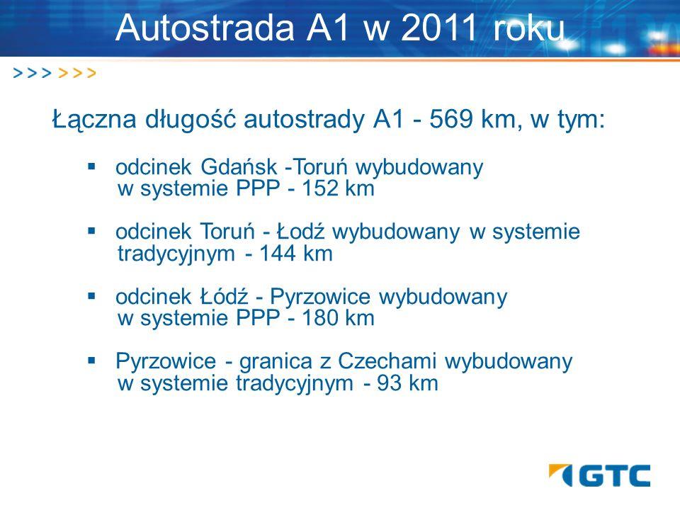 Autostrada A1 w 2011 roku Łączna długość autostrady A1 - 569 km, w tym: