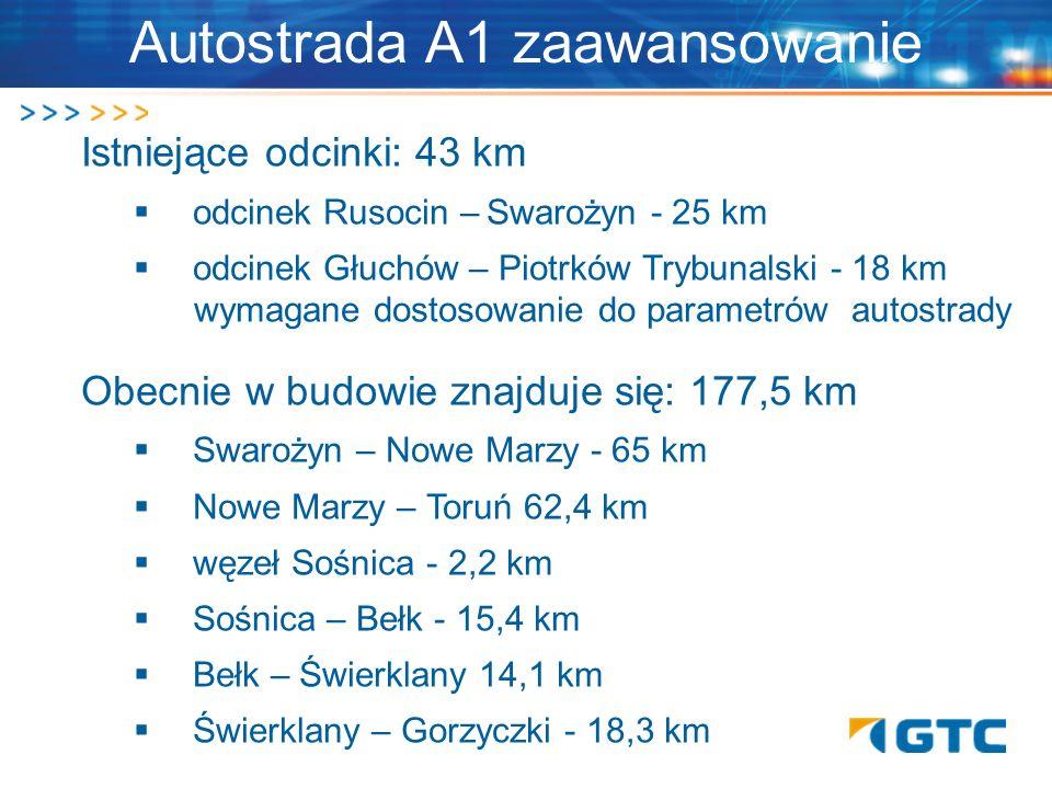 Autostrada A1 zaawansowanie