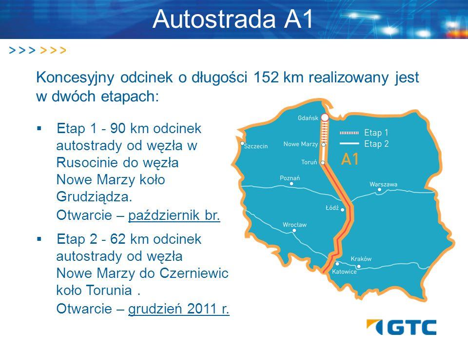 Autostrada A1 Koncesyjny odcinek o długości 152 km realizowany jest w dwóch etapach: Etap 1 - 90 km odcinek.