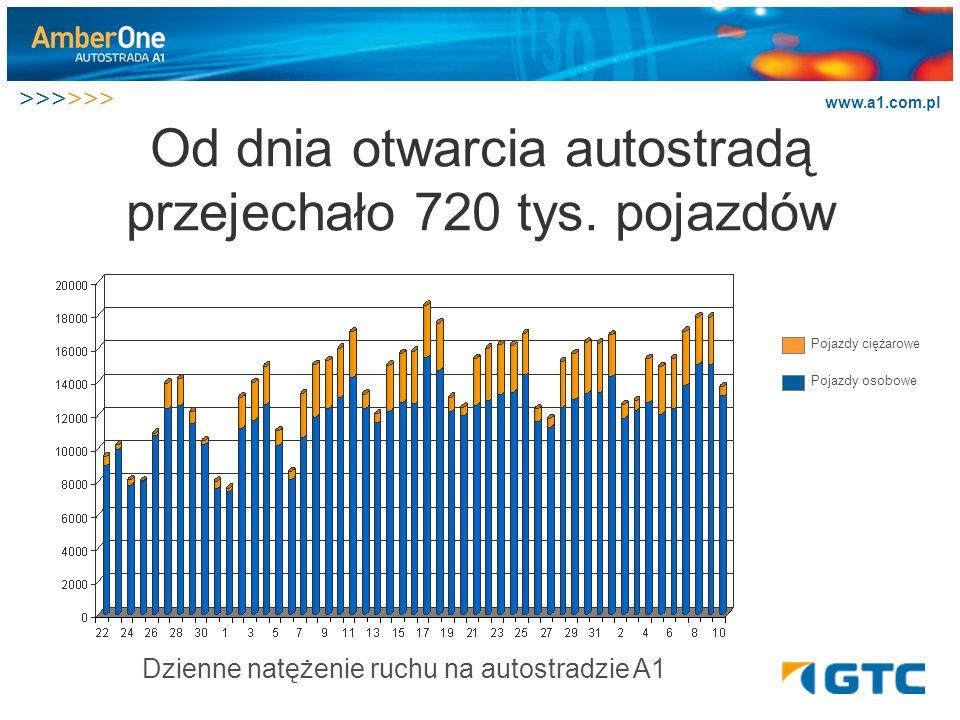 Od dnia otwarcia autostradą przejechało 720 tys. pojazdów