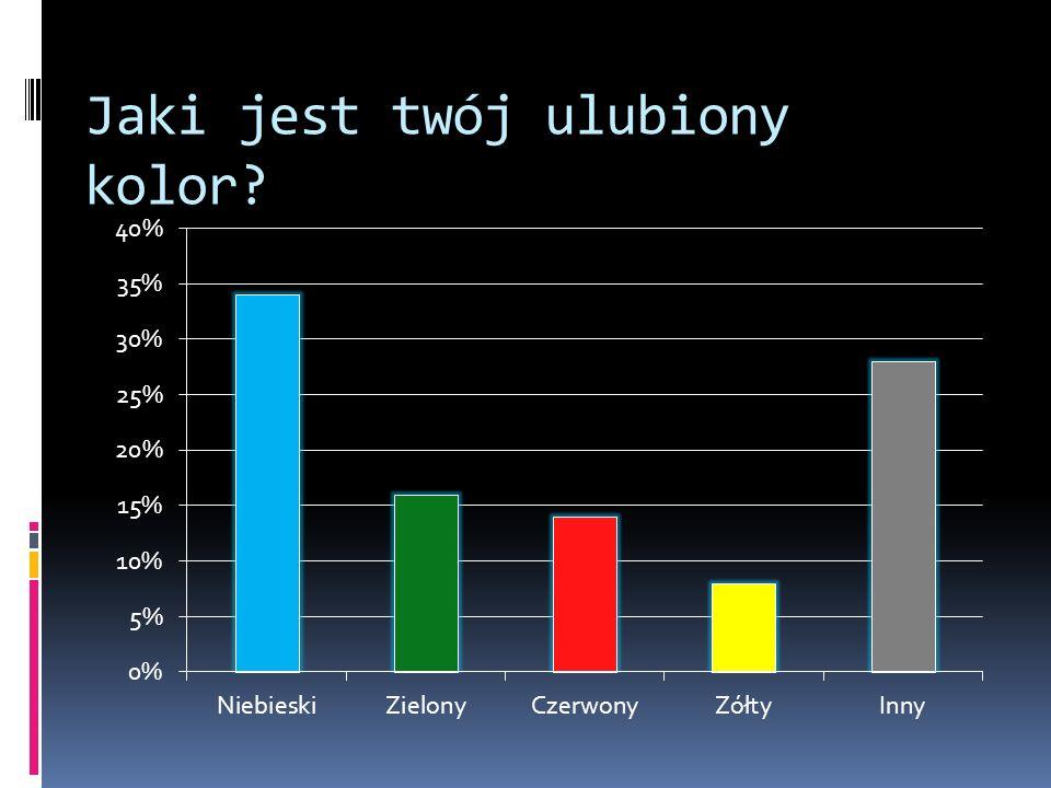 Jaki jest twój ulubiony kolor