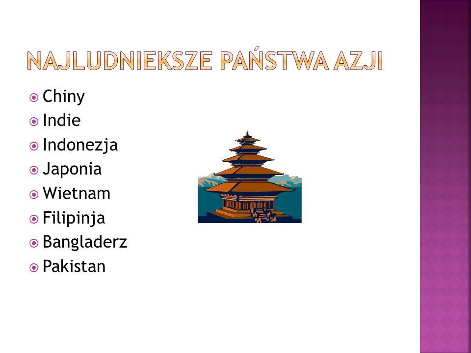 Najludnieksze państwa azji