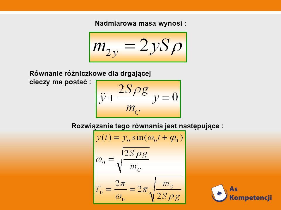 Nadmiarowa masa wynosi : Rozwiązanie tego równania jest następujące :