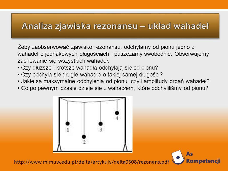 Analiza zjawiska rezonansu – układ wahadeł