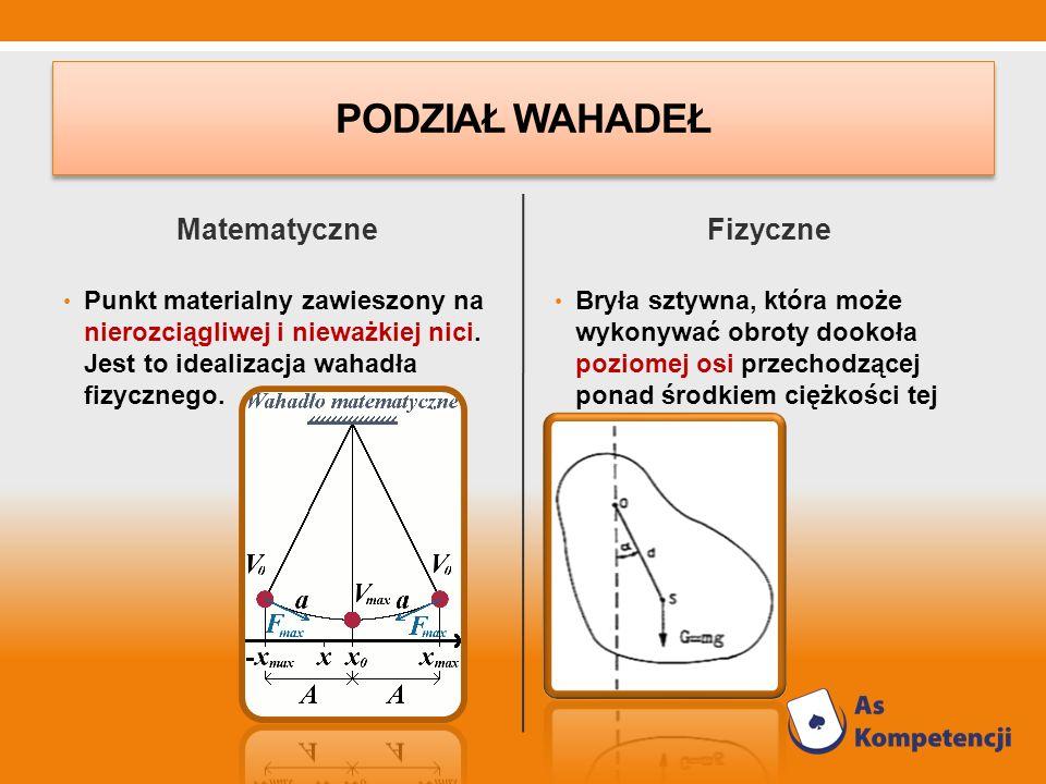 Podział Wahadeł Matematyczne Fizyczne