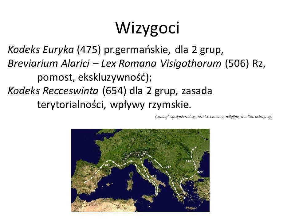 Wizygoci Kodeks Euryka (475) pr.germańskie, dla 2 grup, Breviarium Alarici – Lex Romana Visigothorum (506) Rz, pomost, ekskluzywność);