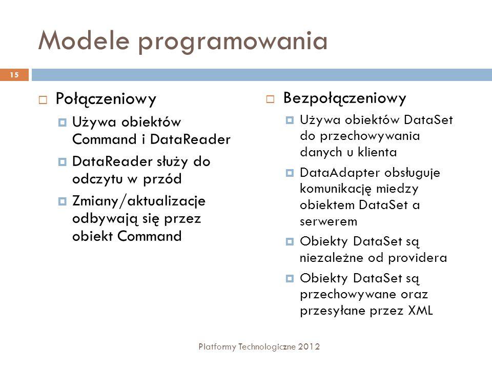 Modele programowania Połączeniowy Bezpołączeniowy