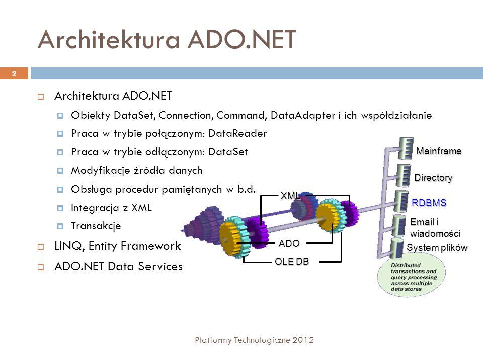 Architektura ADO.NET Architektura ADO.NET LINQ, Entity Framework