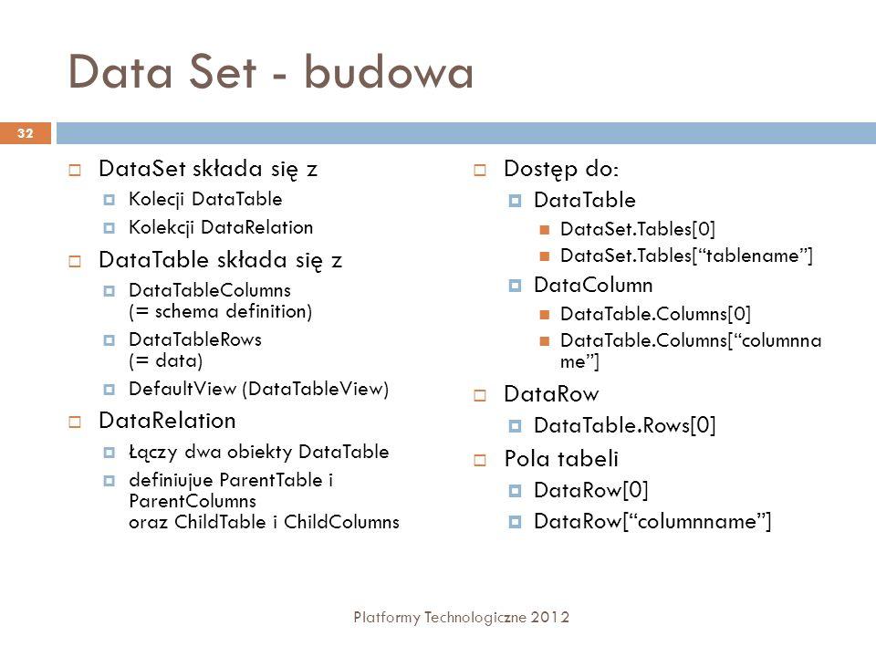 Data Set - budowa DataSet składa się z DataTable składa się z
