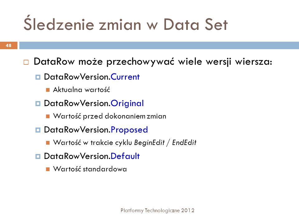 Śledzenie zmian w Data Set