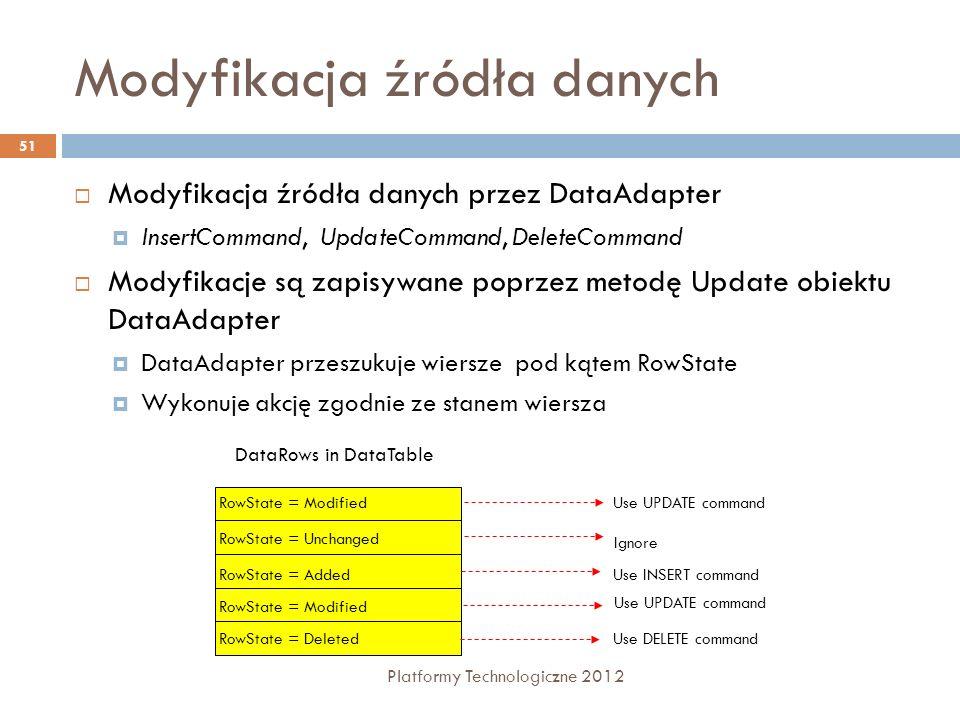 Modyfikacja źródła danych