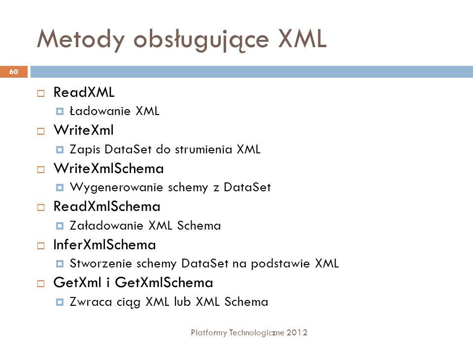Metody obsługujące XML
