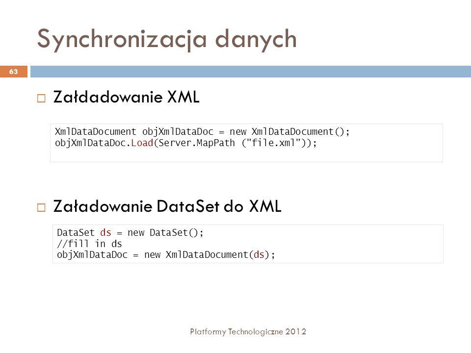 Synchronizacja danych