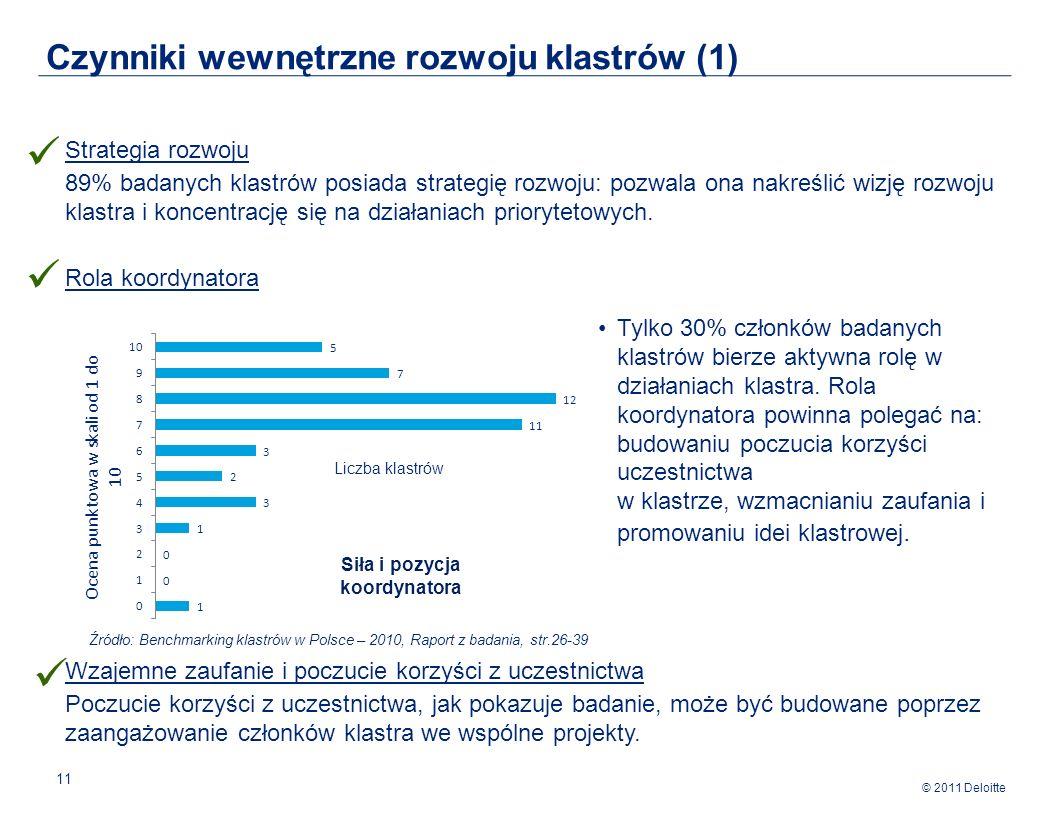 Czynniki wewnętrzne rozwoju klastrów (1)