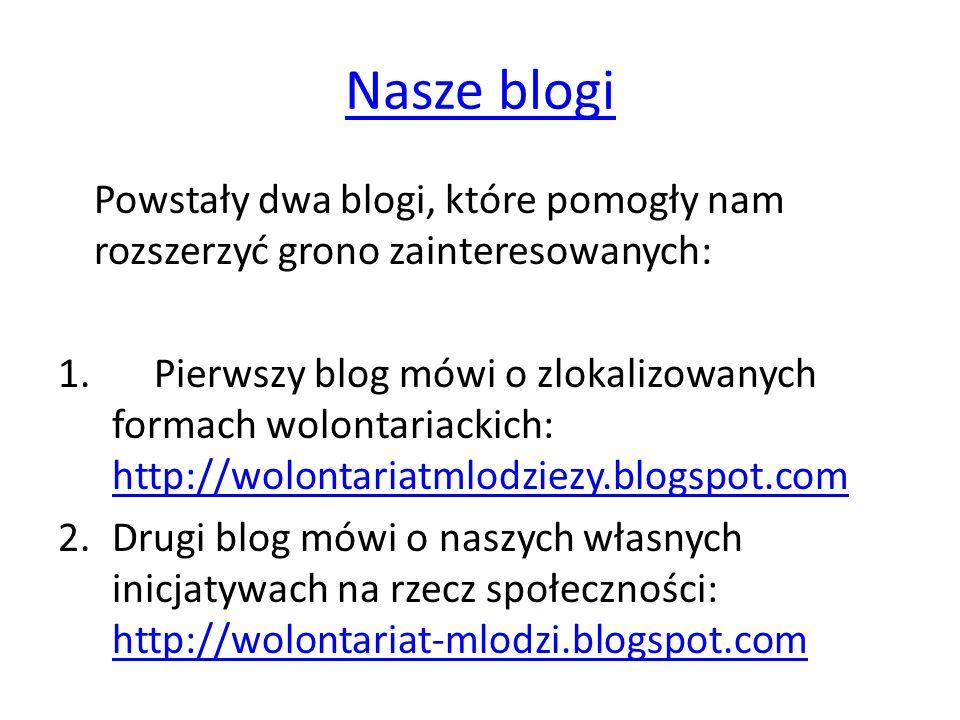 Nasze blogi Powstały dwa blogi, które pomogły nam rozszerzyć grono zainteresowanych: