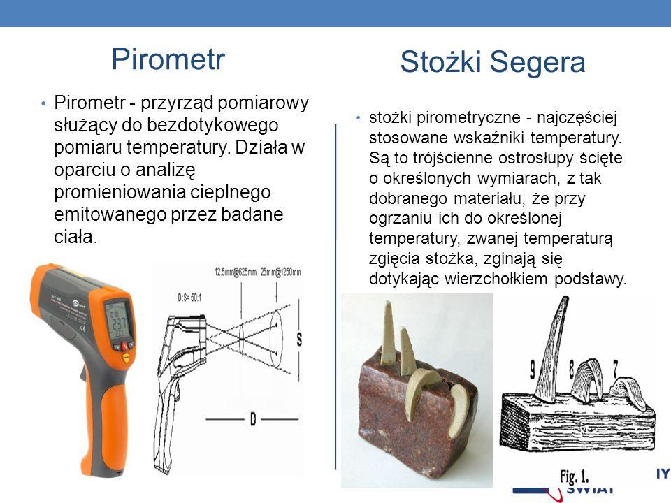 Pirometr Stożki Segera