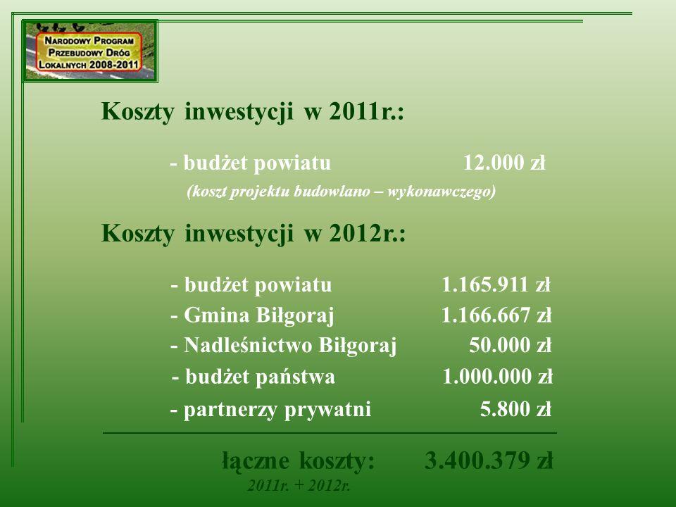 Koszty inwestycji w 2011r.: Koszty inwestycji w 2012r.: