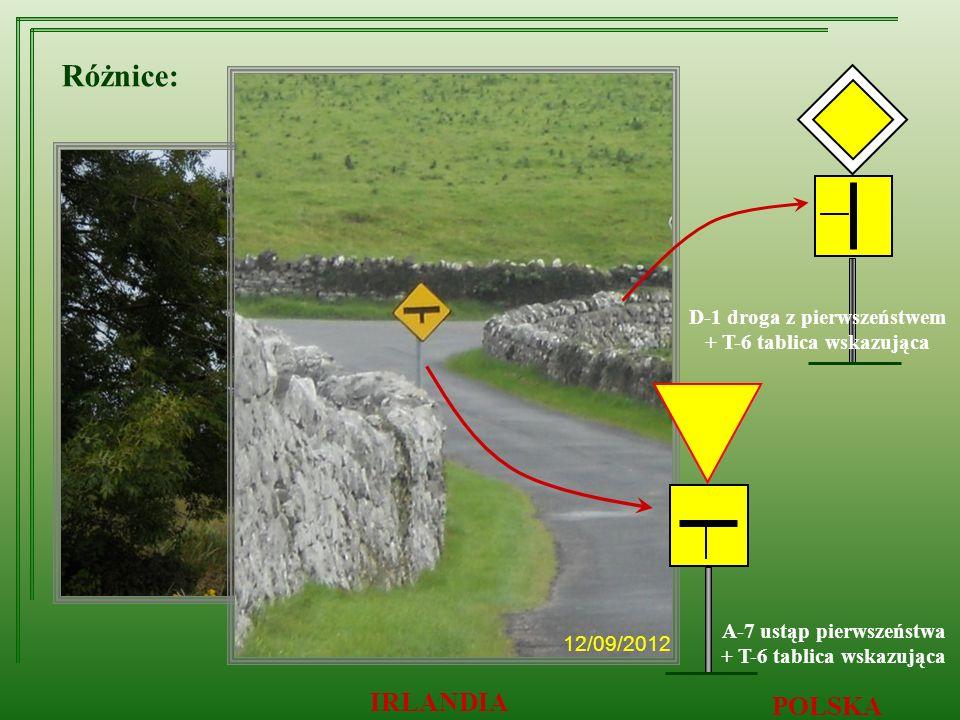 Różnice: IRLANDIA POLSKA D-1 droga z pierwszeństwem