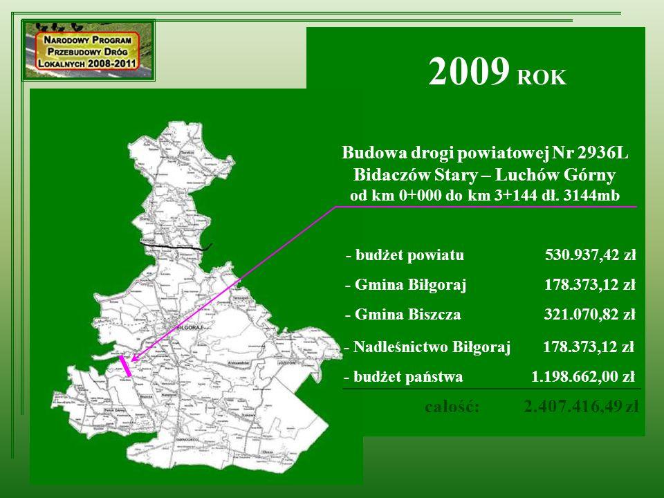 Budowa drogi powiatowej Nr 2936L Bidaczów Stary – Luchów Górny