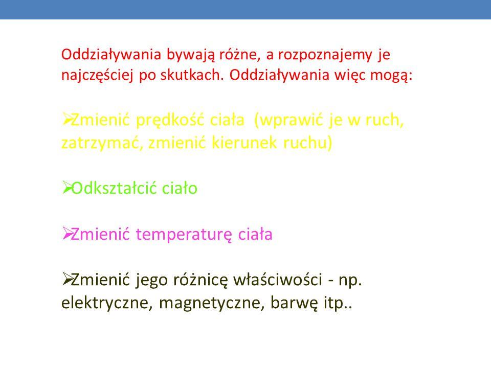 Zmienić temperaturę ciała
