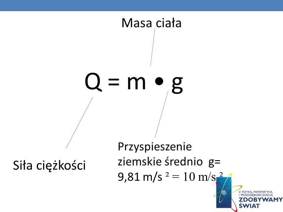 Q = m • g Masa ciała Siła ciężkości