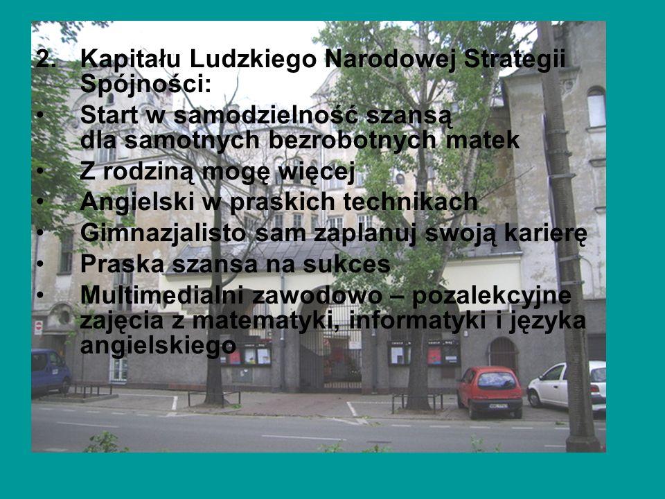 Kapitału Ludzkiego Narodowej Strategii Spójności:
