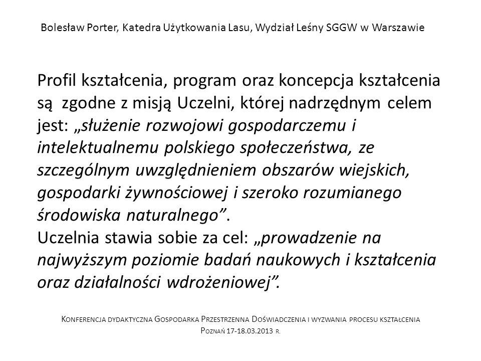 Bolesław Porter, Katedra Użytkowania Lasu, Wydział Leśny SGGW w Warszawie