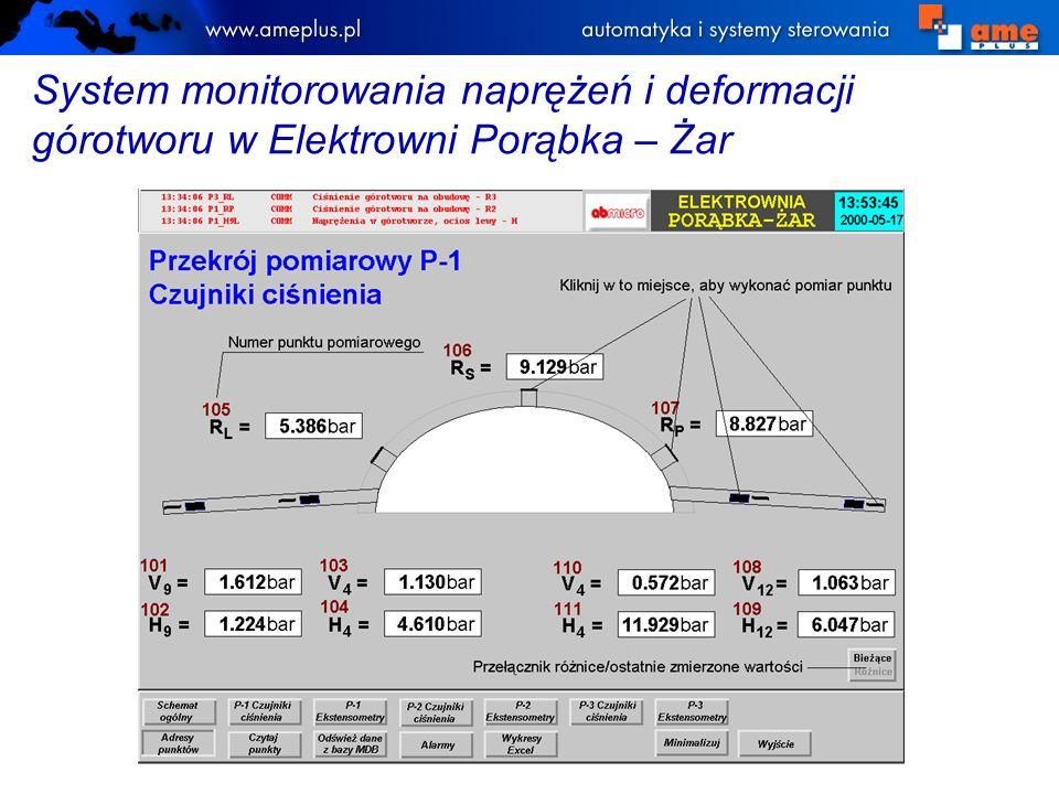 System monitorowania naprężeń i deformacji górotworu w Elektrowni Porąbka – Żar
