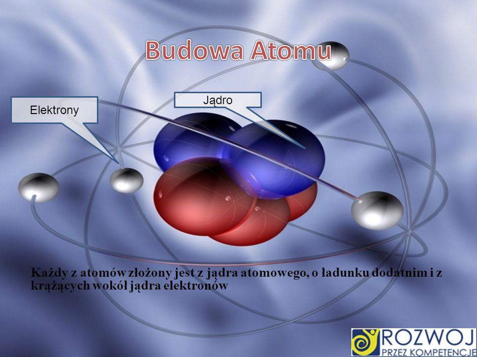 Budowa Atomu Budowa Atomu