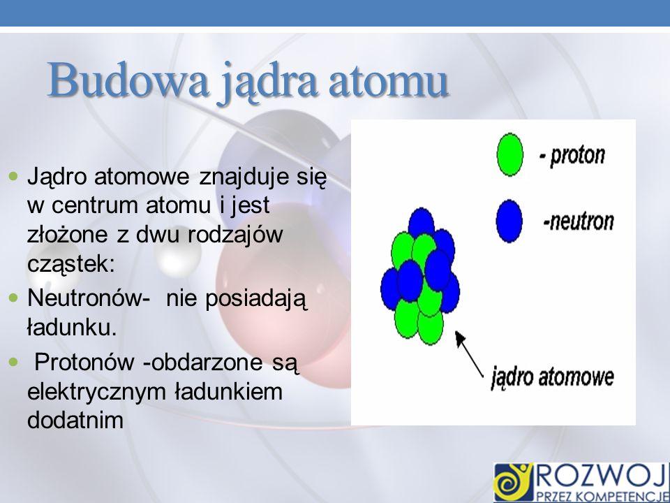 Budowa jądra atomu Jądro atomowe znajduje się w centrum atomu i jest złożone z dwu rodzajów cząstek: