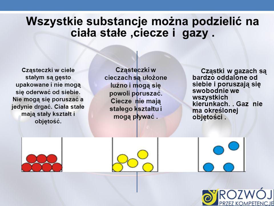 Wszystkie substancje można podzielić na ciała stałe ,ciecze i gazy .