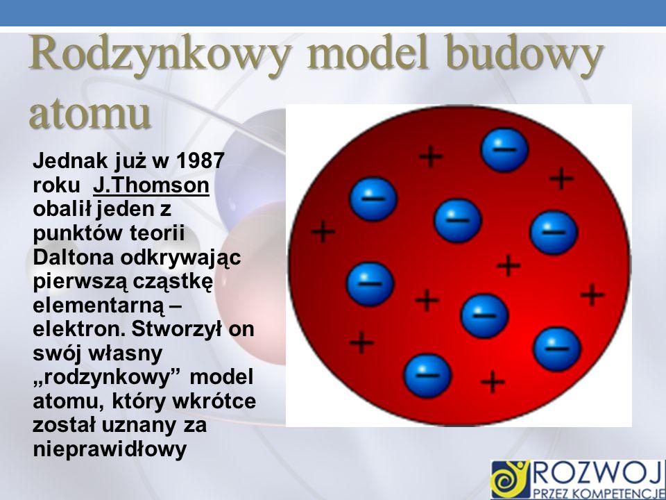 Rodzynkowy model budowy atomu
