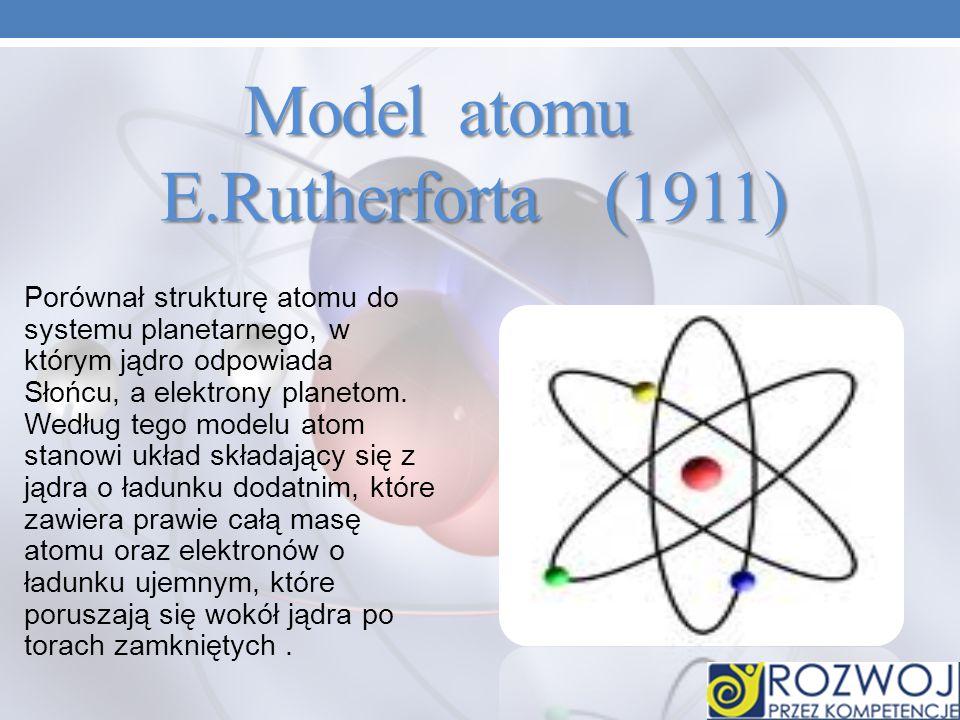 Model atomu E.Rutherforta (1911)