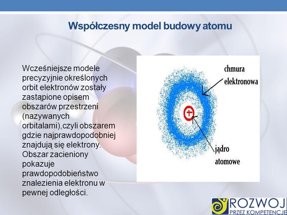 Współczesny model budowy atomu