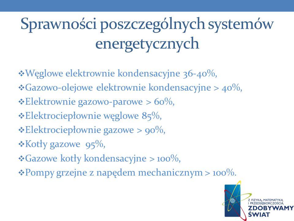 Sprawności poszczególnych systemów energetycznych