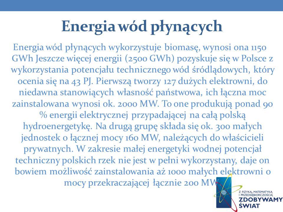 Energia wód płynących